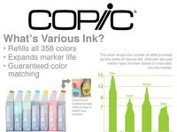 Copic various inkt